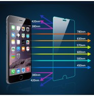 iPhone6/6s液晶保護フィルム ガラスフィルム 超強化 衝撃から守る プレゼント付